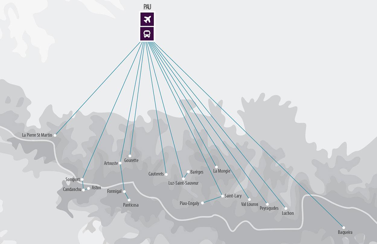 Accès stations de ski Pyrénées